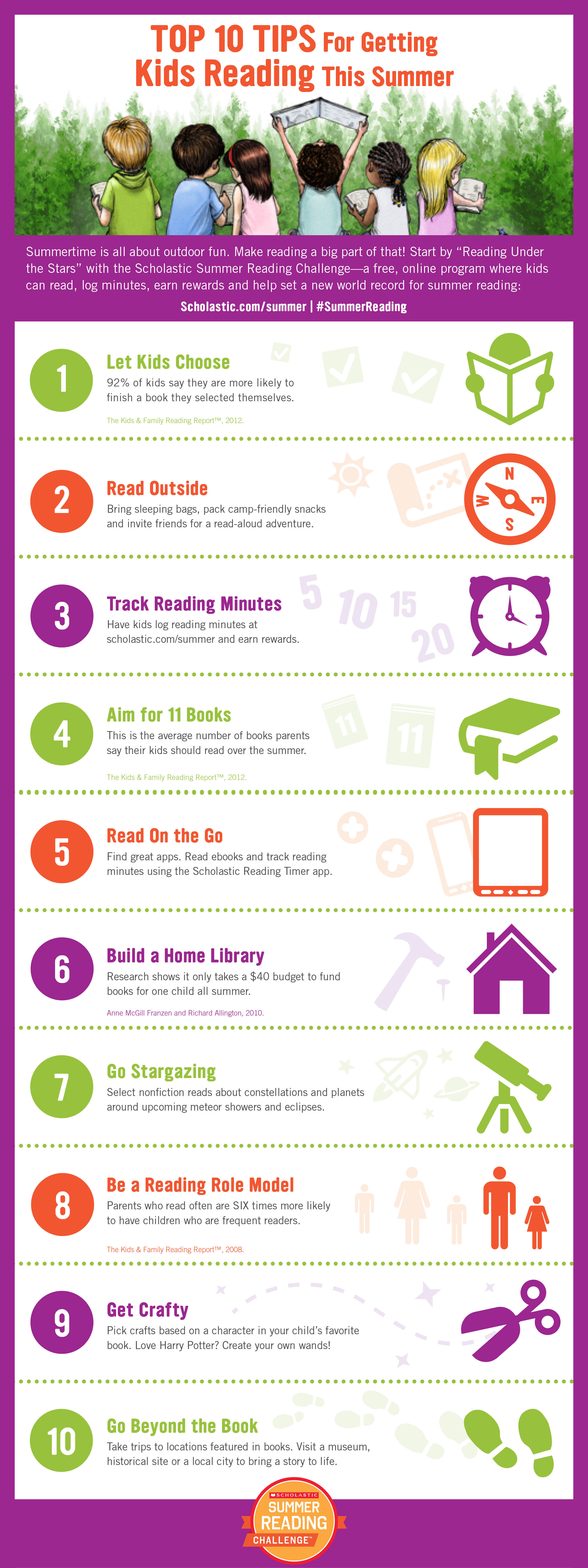 Summer Reading Top10Infographic